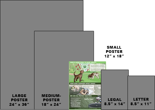Paper Size Printing Choices - Small Poster